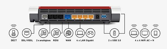 Router-AVM-Fritz-7590